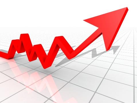improvement data